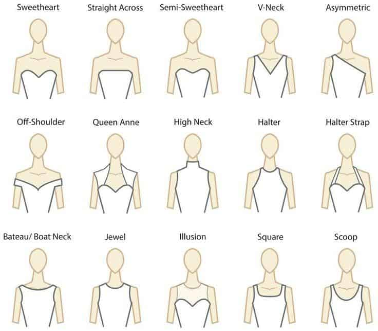 Image result for wedding gown necklines