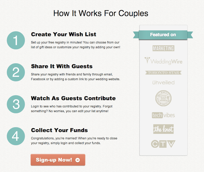 how it works vertical Sponsored Post: A New Wedding Registry: Cash Is No Longer Taboo