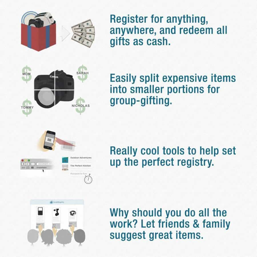 sr 2 Sponsored Post: Simplify Your Wedding Registry with SimpleRegistry